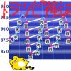 今月は+18,055円!トラリピ(ユーロ/ドル)の取引報告(2018年10月)